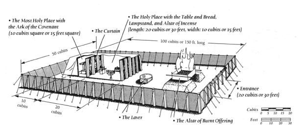 The-Tabernacle-Schematic